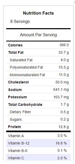 Tuna salad nutritional info.png